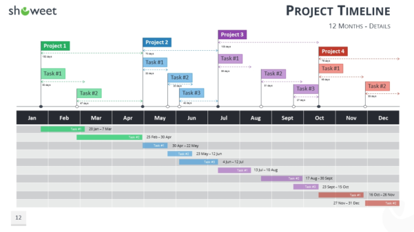 Gantt Charts And Project Timelines For Powerpoint Within Project In Project Plan Timeline Template Ppt