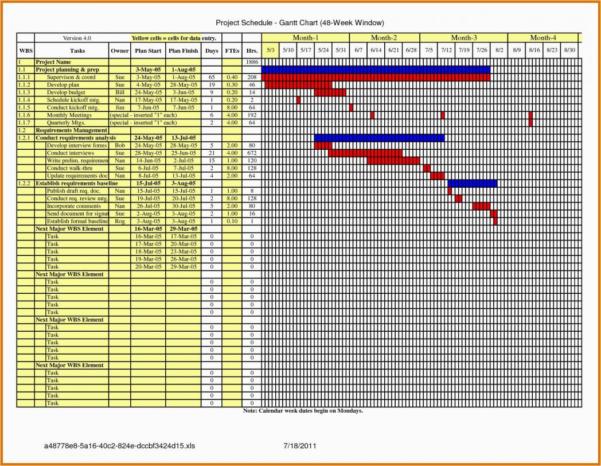 Gantt Project Planner Template Excel Free Management Calendar 6 For Project Planning Timeline Template Excel
