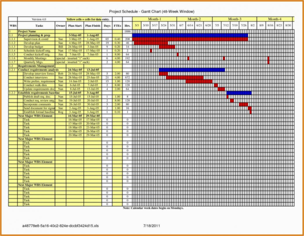 Gantt Project Planner Template Excel Free Management Calendar 6 With Gantt Chart Timeline Template Excel