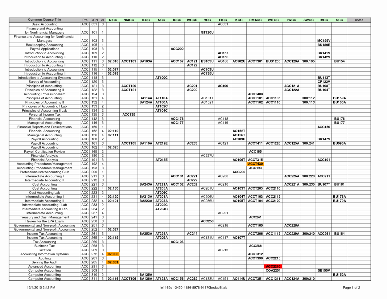 Generalledger Example Of Basic Accounting Spreadsheet General Ledger With Accounting Spreadsheet In Pdf