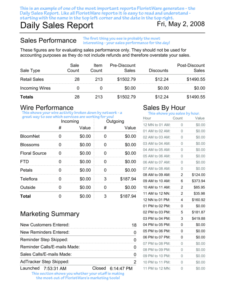 Girl Scout Cookie Sales Tracking Spreadsheet – Spreadsheet Collections For Girl Scout Cookie Sales Tracking Spreadsheet