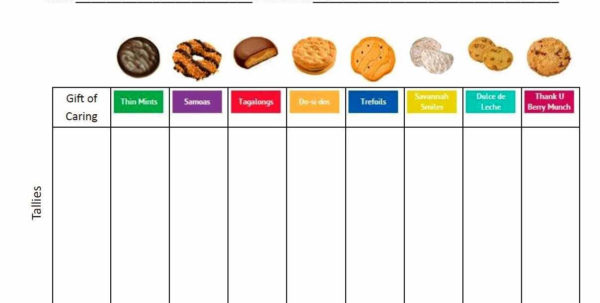 Girl Scout Order Form Template Archives   Southbay Robot In Girl Scout Cookie Sales Tracking Spreadsheet