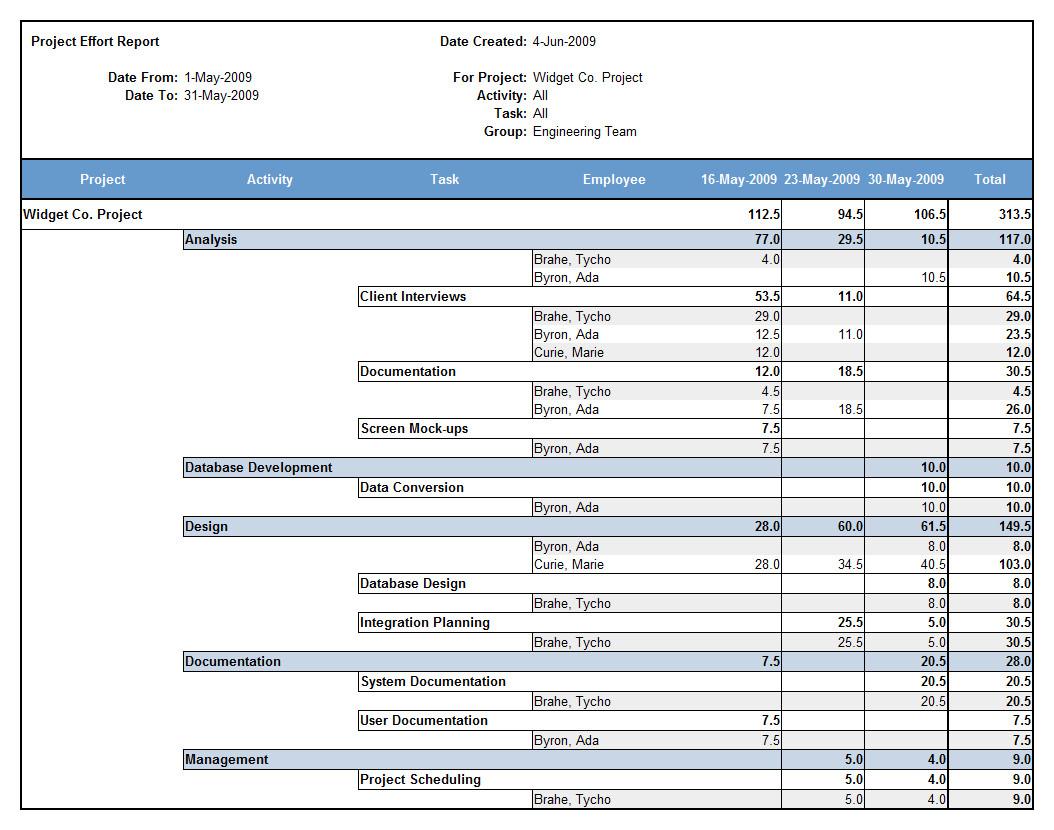 Global Expense Tracking Software Market 2018  Concur, Zoho Expense Inside Business Expense Tracking Software