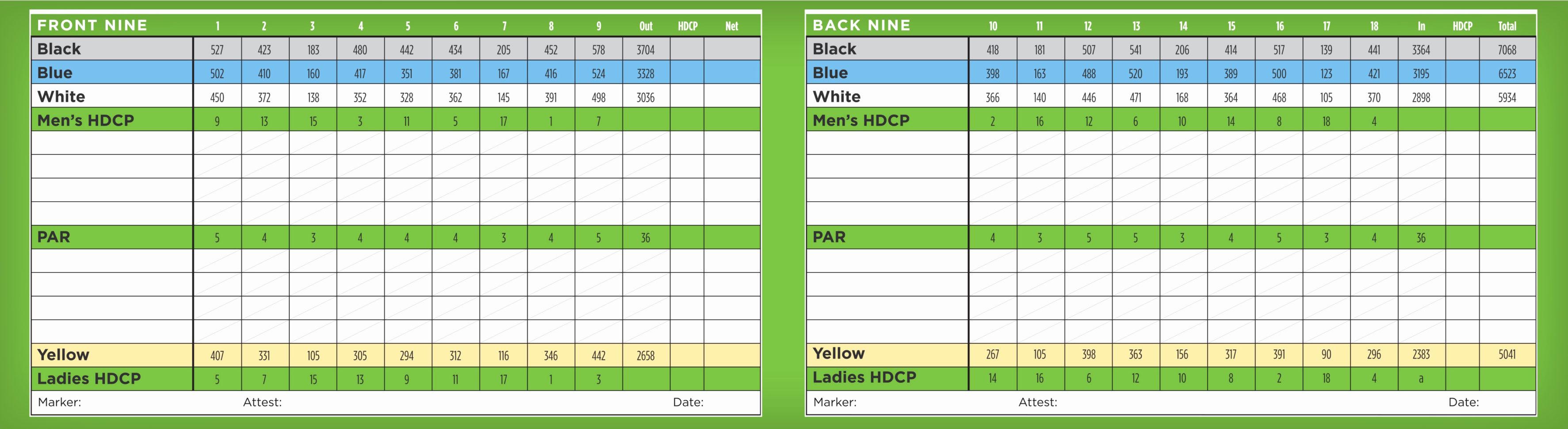 Golf Score Tracking Spreadsheet Best Of Golf Stat Tracker With Golf Stat Tracker Spreadsheet