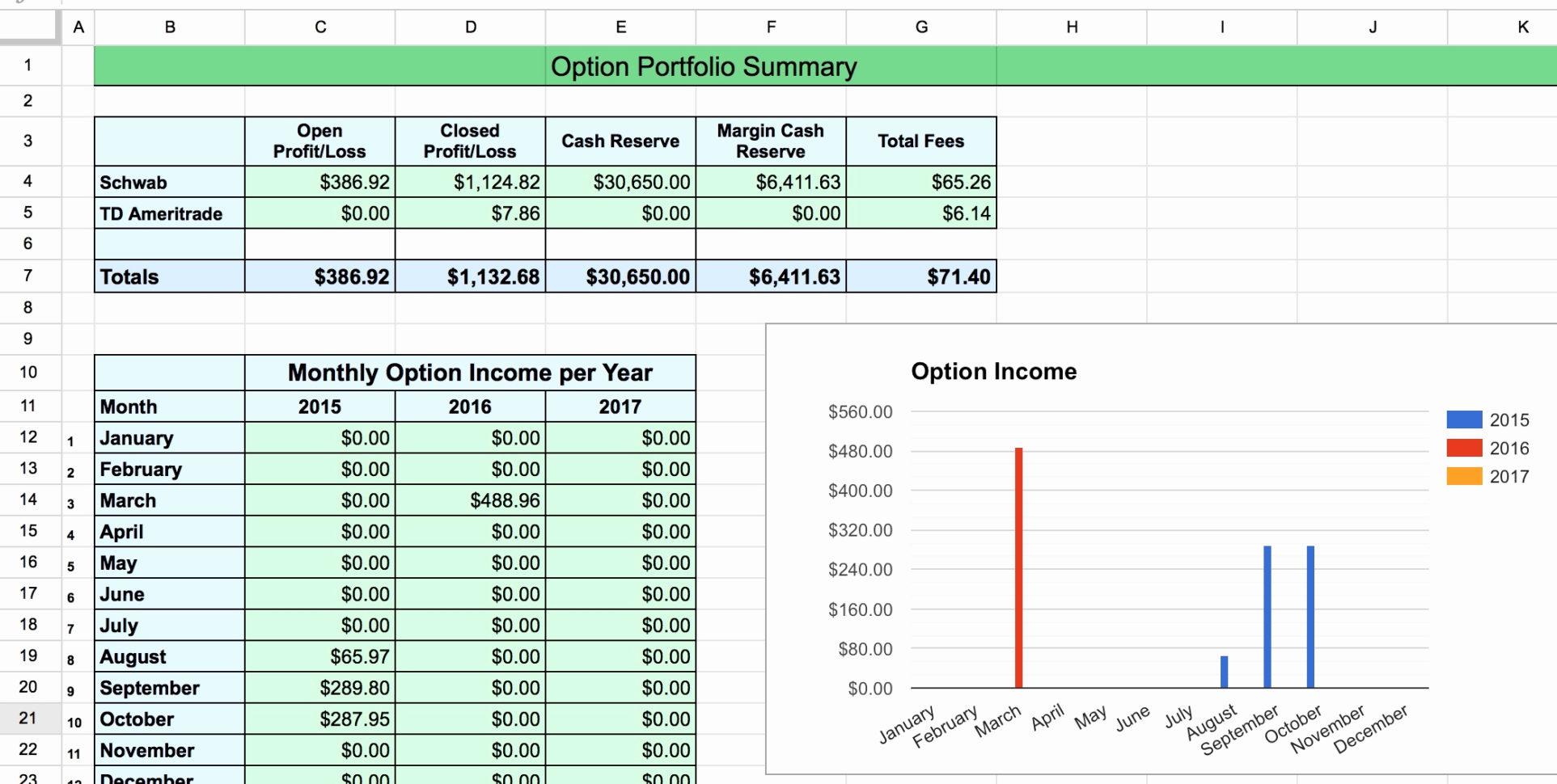 Golf Stats Tracker Excel Beautiful Golf Stats Tracker Excel Awesome With Golf Stat Tracker Spreadsheet