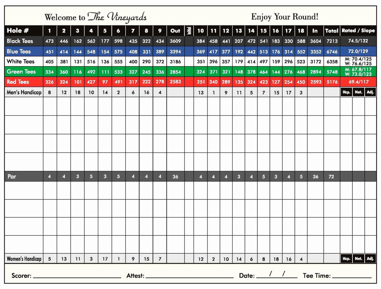 Golf Stats Tracker Excel Lovely Golf Stats Tracker Excel Lovely Golf Inside Golf Stat Tracker Spreadsheet