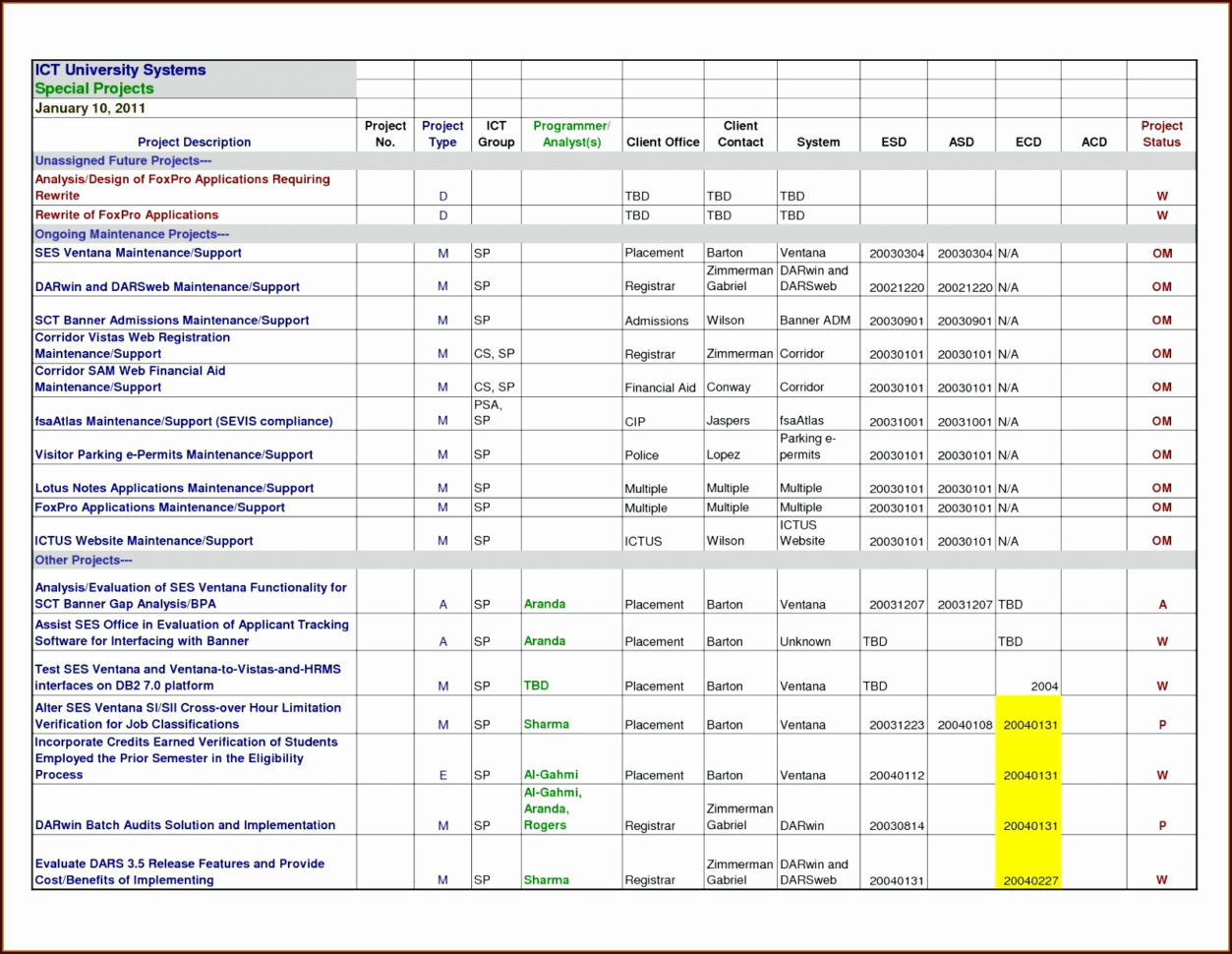 Google Project Management Template Best Of Powerpoint Templates For For Google Spreadsheet Project Management
