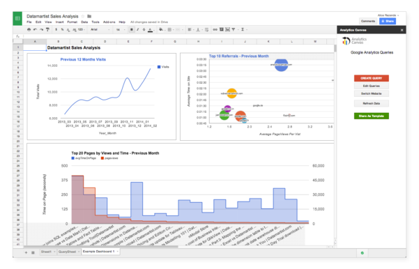 Google Sheets Add On For Google Analytics With Spreadsheet Dashboard