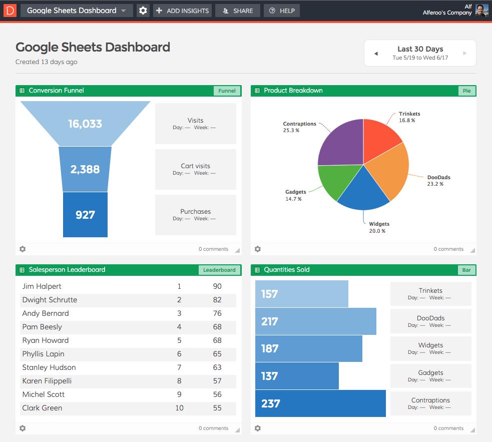 Google Spreadsheet Dashboard Template 2018 Spreadsheet App For With Google Spreadsheet Project Management