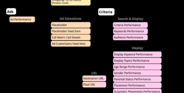 Google Spreadsheet Developer Or Ziemlich Berichtsvorlage Google Docs In Google Spreadsheet Developer