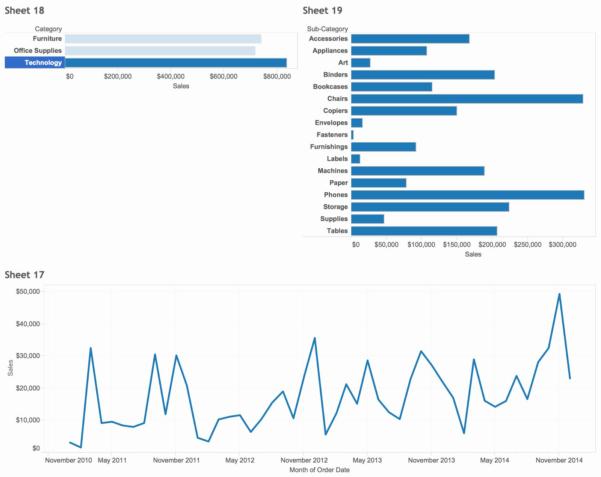 Google Spreadsheets Charts Developers Spreadsheet Example Of Intended For Google Spreadsheet Developer