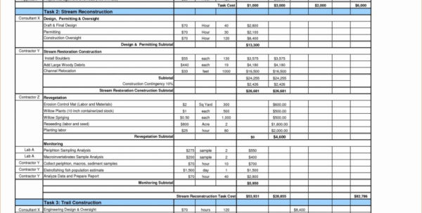 Grant Tracking Spreadsheet 2018 Google Spreadsheet Templates Budget In Budget Tracking Spreadsheet Template