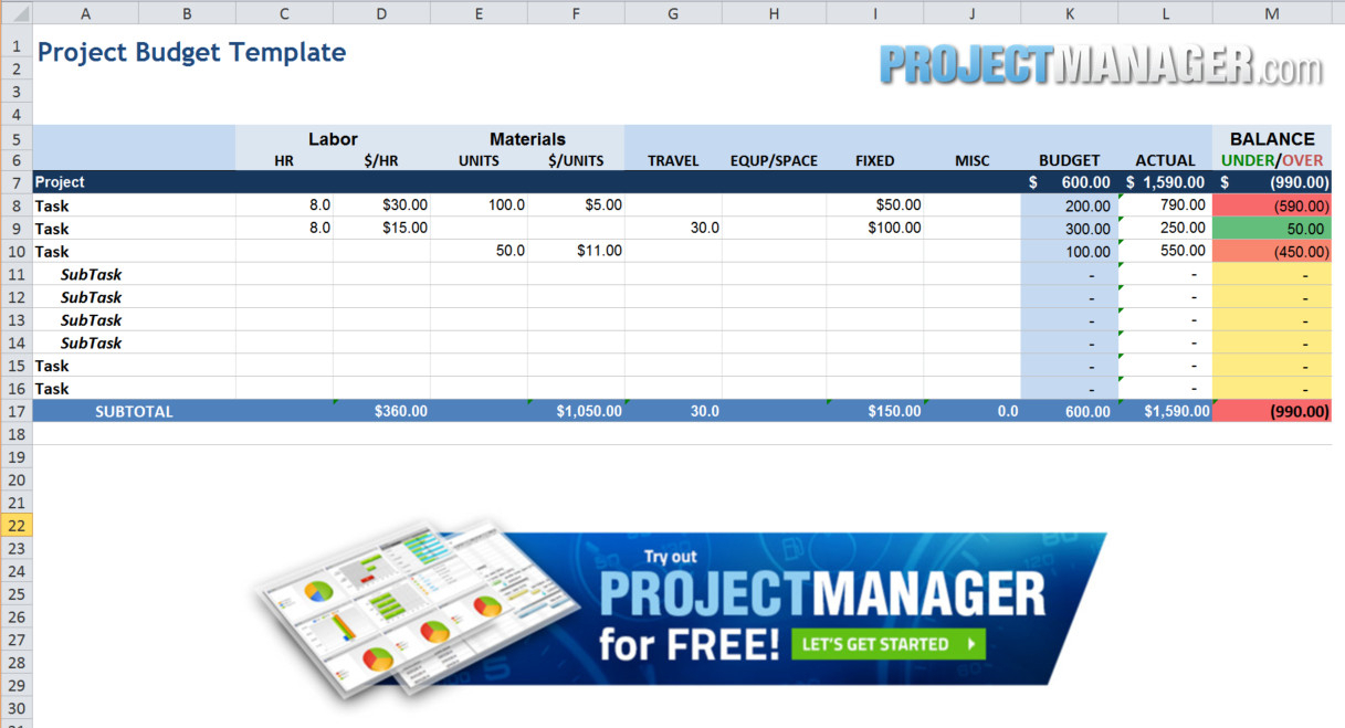 Guide To Excel Project Management   Projectmanager Intended For Excel Spreadsheet For Project Management