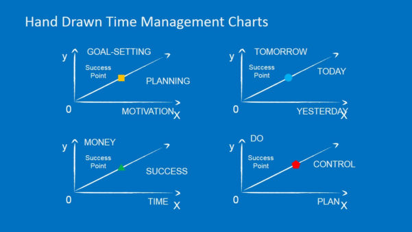 Hand Drawn Time Management Powerpoint Charts   Slidemodel And Time Management Charts Templates
