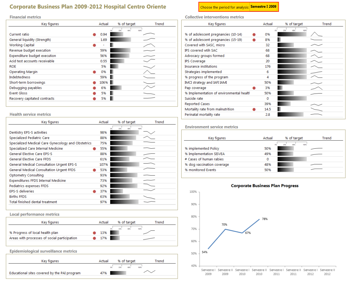 Health Care Dashboard In Excel   Download Example Workbook & Watch Inside Business Kpi Dashboard Excel