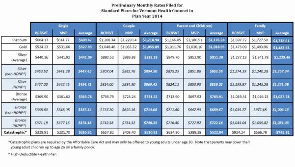 Health Insurance Comparison Spreadsheet 2018 Spreadsheet App For And Health Insurance Comparison Spreadsheet