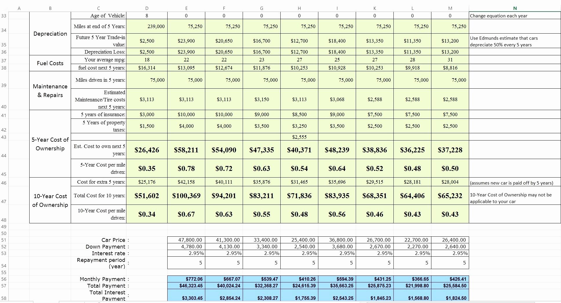 Health Insurance Comparison Spreadsheet Fresh Health Insurance Inside Health Insurance Comparison Spreadsheet