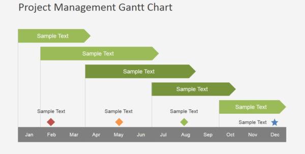 High Level Roadmap Project Timeline   Slidemodel Intended For Project Management Timeline Templates