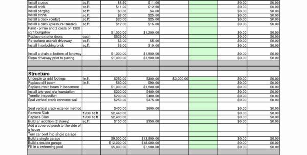 Home Building Cost Spreadsheet   Kairo.9Terrains.co To Home Building Cost Estimate Spreadsheet