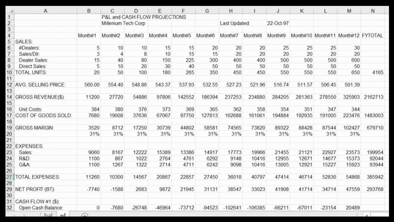 Home Construction Estimating Spreadsheet Home Construction Throughout Home Construction Estimating Spreadsheet
