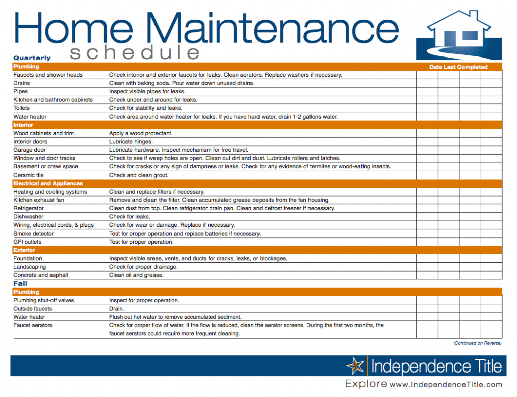 Home Maintenance Schedule Spreadsheet On Wedding Budget Spreadsheet Throughout Home Maintenance Spreadsheet
