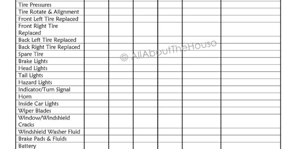 Home Maintenance Schedule Spreadsheet – Spreadsheet Collections In Home Maintenance Spreadsheet