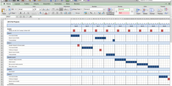 Home Renovation Project Plan Template Awesome Excel Templates For Intended For Project Timeline Excel Template Project Timeline Excel Template Timeline Spreadsheet