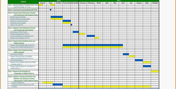 Hotel Inventory Spreadsheet Hotel Inventory List Yeniscale Inside Hotel Inventory Spreadsheet