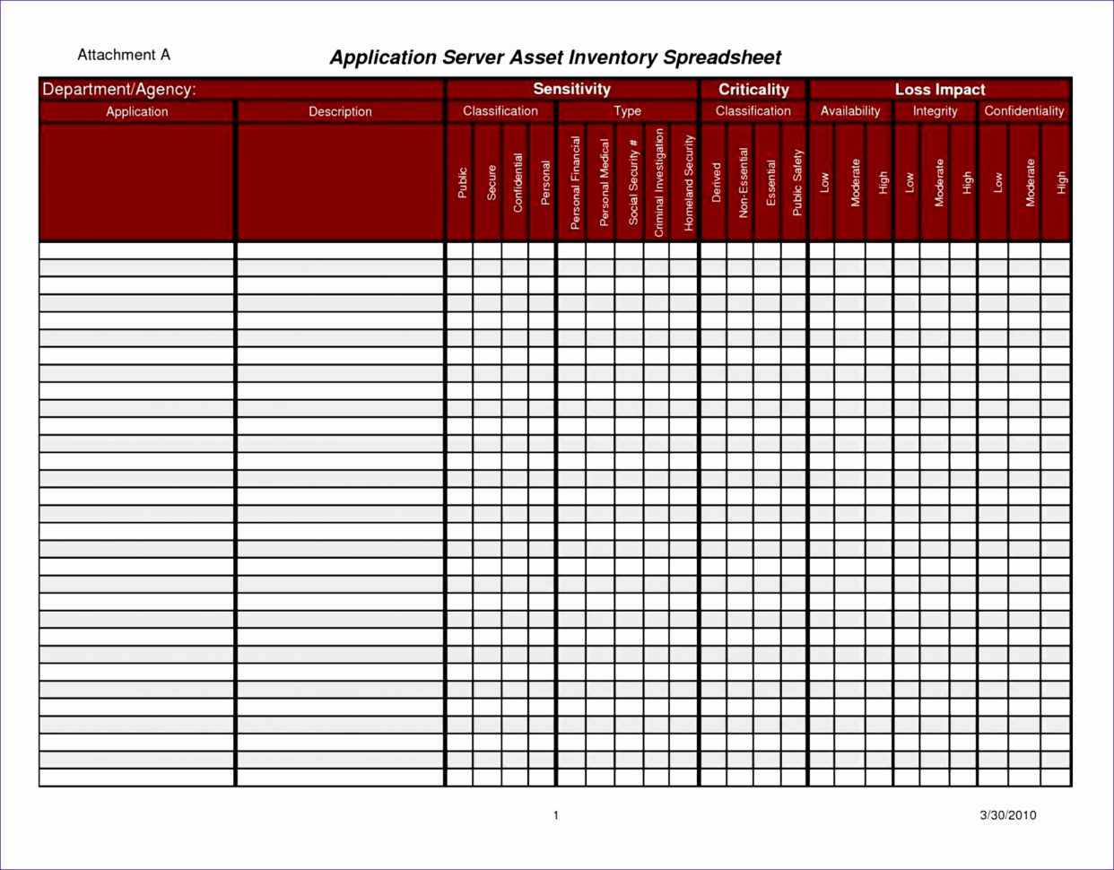 Hotel Inventory Spreadsheet Inspirational Hotel Inventory With Hotel Inventory Spreadsheet