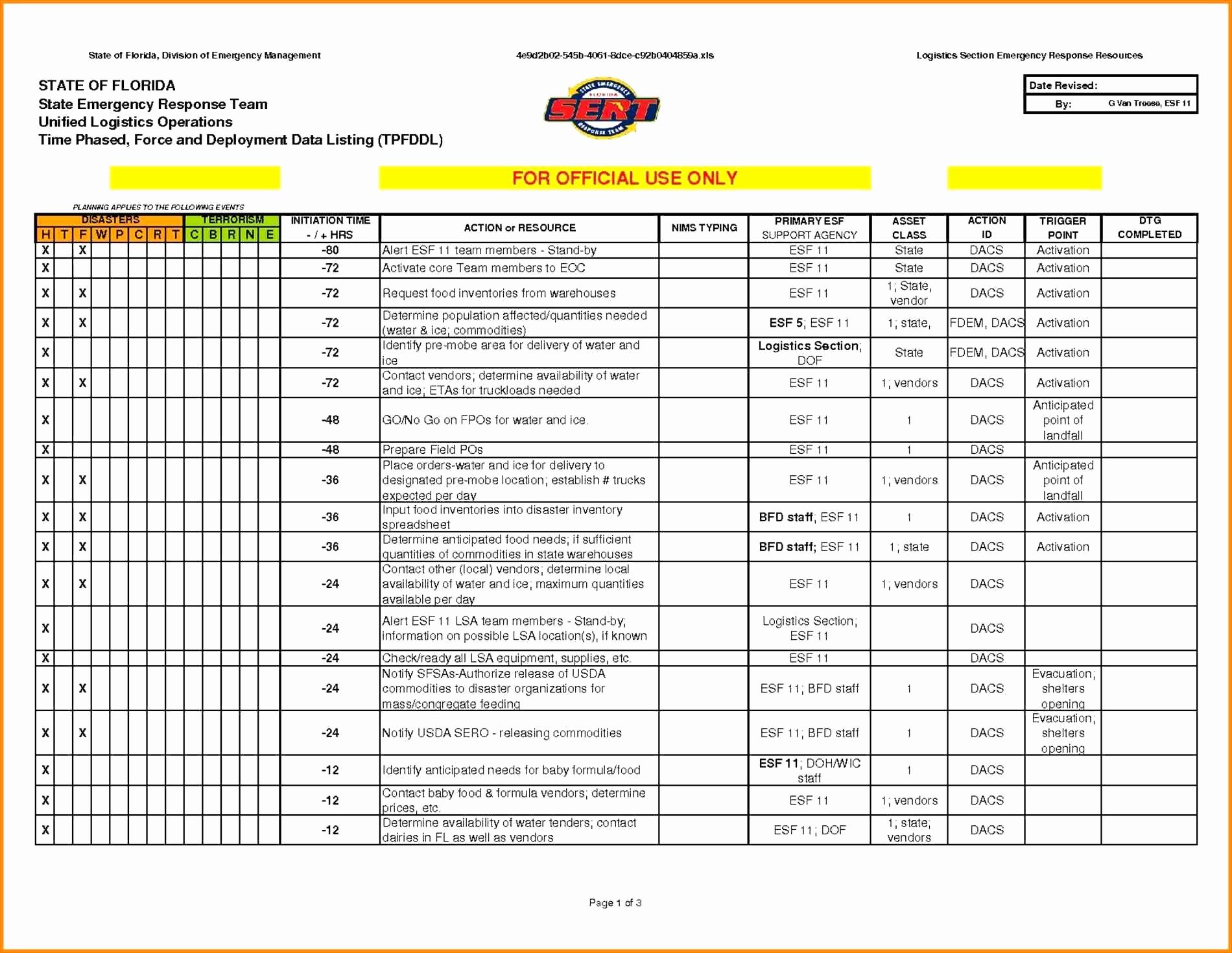 Hotel Inventory Spreadsheet Inspirational Linen Inventory Inside Hotel Linen Inventory Spreadsheet