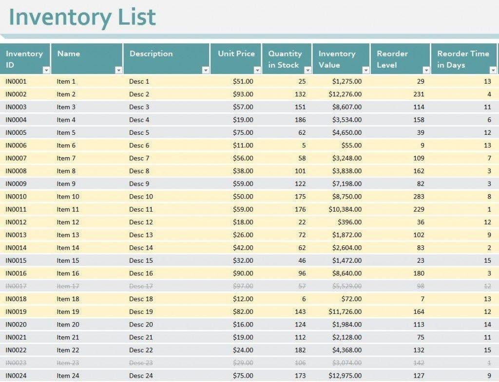 Hotel Linen Inventory Spreadsheet On How To Make A Spreadsheet Throughout Linen Inventory Spreadsheet