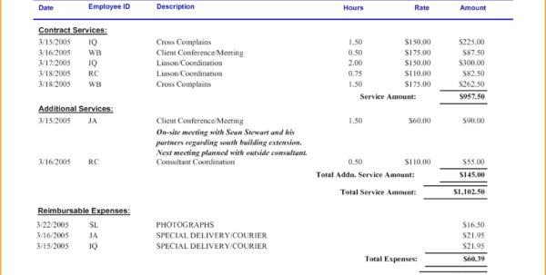 Hourly Rate Invoice Template – Colorium Laboratorium In Hourly Invoice Template