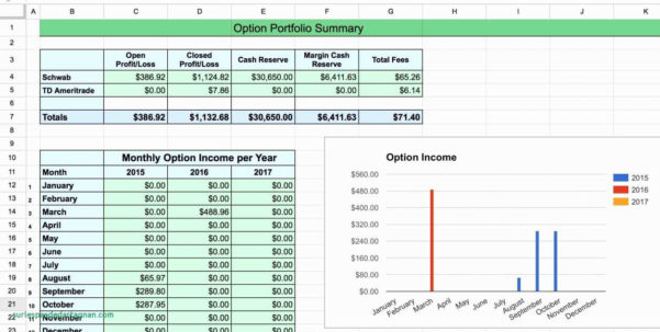 House Cost Estimator Spreadsheet Excel Template Construction In Construction Estimating Excel Spreadsheet