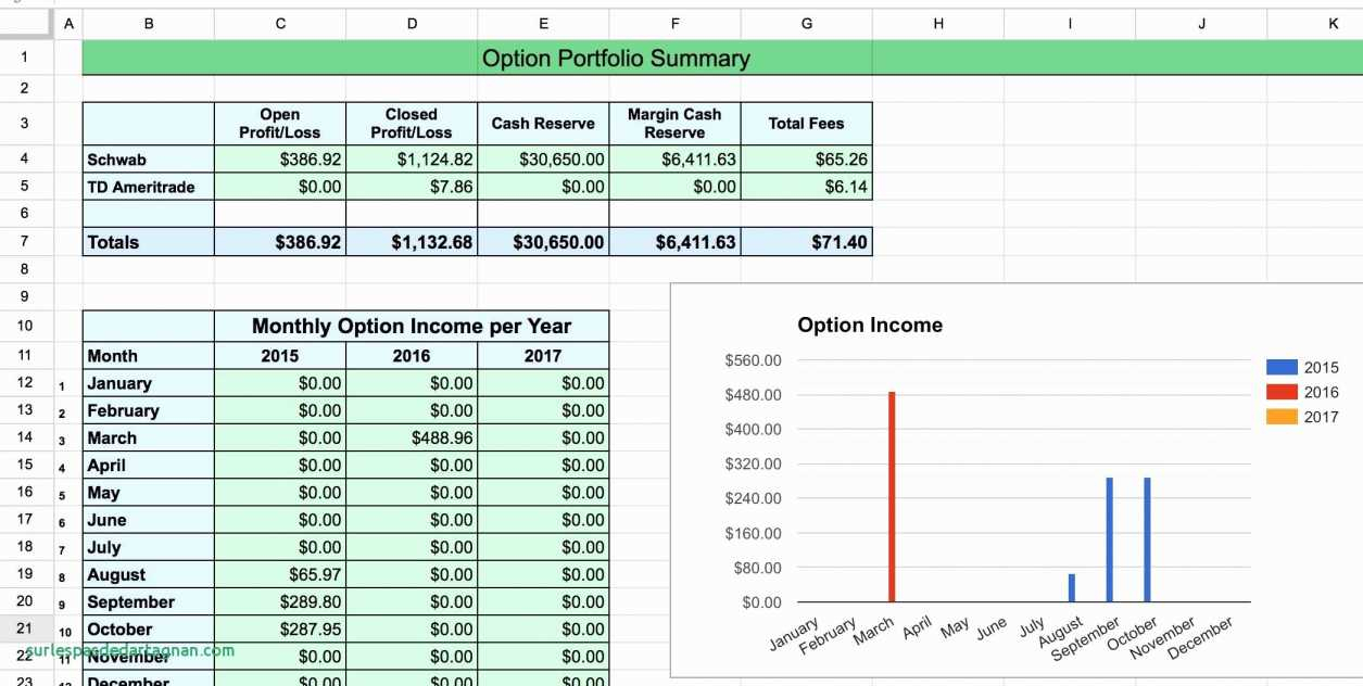 House Cost Estimator Spreadsheet Excel Template Construction Within Excel Spreadsheet For Construction Estimating