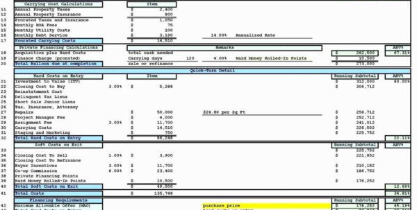 House Cost Estimator Spreadsheet | Worksheet & Spreadsheet Within Construction Cost Estimate Spreadsheet
