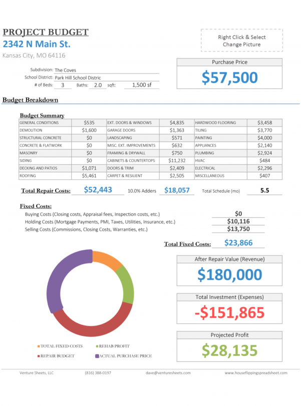 House Flipping Project Management Software Spreadsheet Rehabbing And Intended For House Flipping Spreadsheet