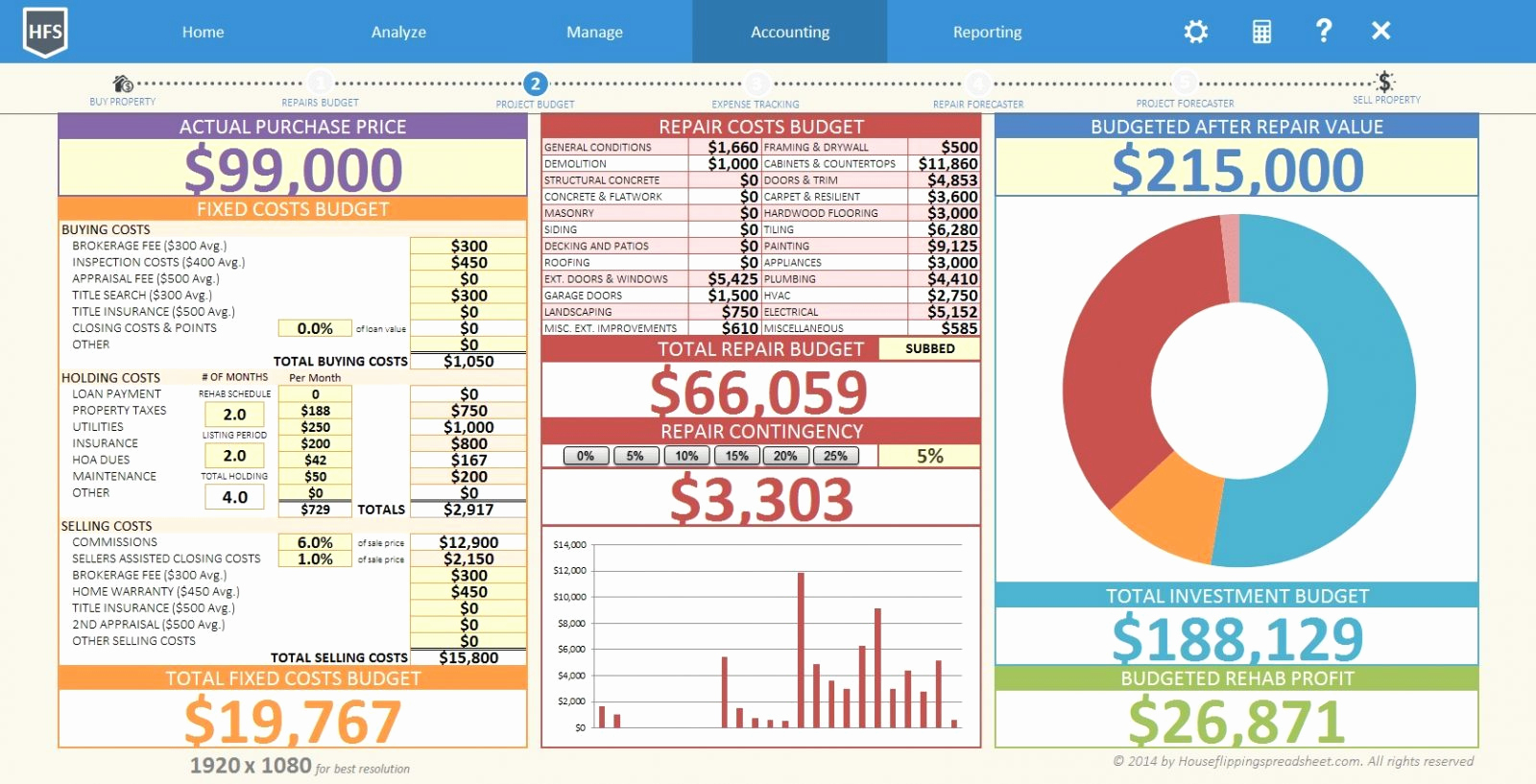 House Flipping Spreadsheet Template Awesome House Flipping for House Flipping Spreadsheet Free