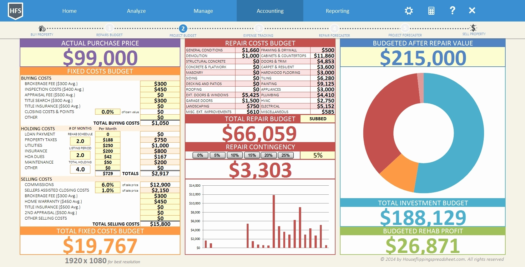 House Flipping Spreadsheet Template Luxury House Flipping Within In House Flipping Spreadsheet