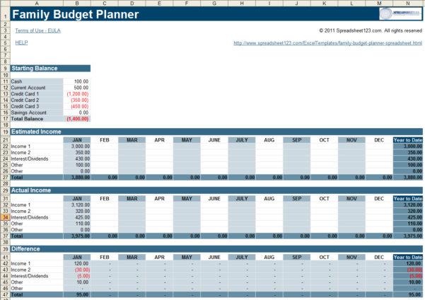 Household Budget Planner Template Australia Spreadsheet Uk Family Intended For Spreadsheet For Household Budget