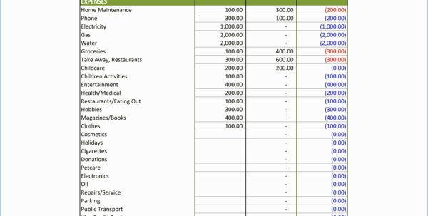 Household Budget Spreadsheet Ireland Refrence Spreadsheet Template And How To Do A Household Budget Spreadsheet