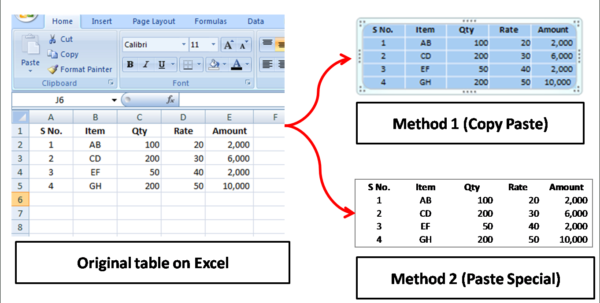 How Do You Make An Excel Spreadsheet Shared   Laobing Kaisuo With How Do You Do A Spreadsheet