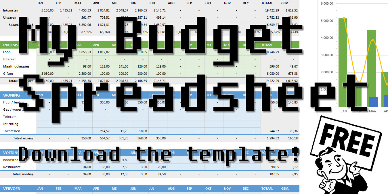 How I Keep Track Of My Budget, Free Template | No More Waffles with Download Spreadsheet Free