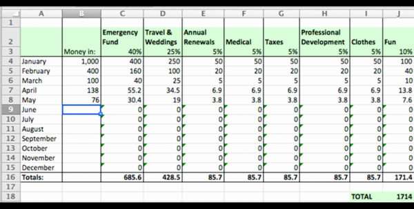 How Long Will Retirement Savings Last Spreadsheet Best Of How Long With How Long Will My Money Last Spreadsheet