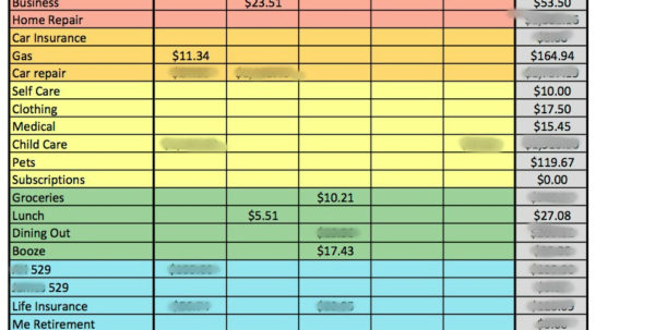 How To Budget With Excel (Free Download & Steps) • Part Time Money Within Manage My Bills Spreadsheet