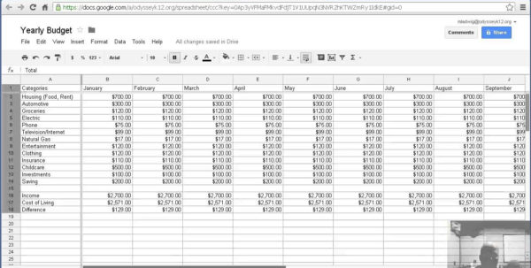 How To Create A Business Budget In Excel | Homebiz4U2Profit With How Do You Create A Spreadsheet How Do You Create A Spreadsheet Spreadsheet Software