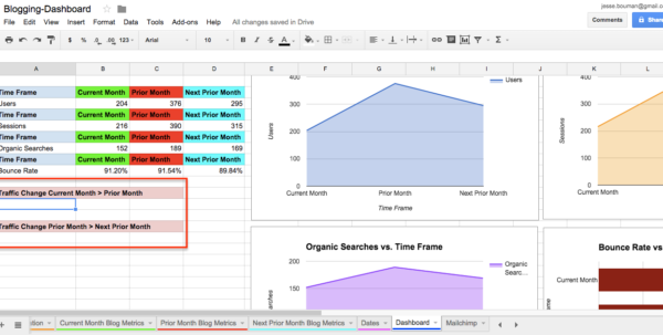 How To Create A Custom Business Analytics Dashboard With Google Intended For Spreadsheet Dashboard
