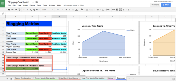 How To Create A Custom Business Analytics Dashboard With Google Throughout Spreadsheet Dashboard