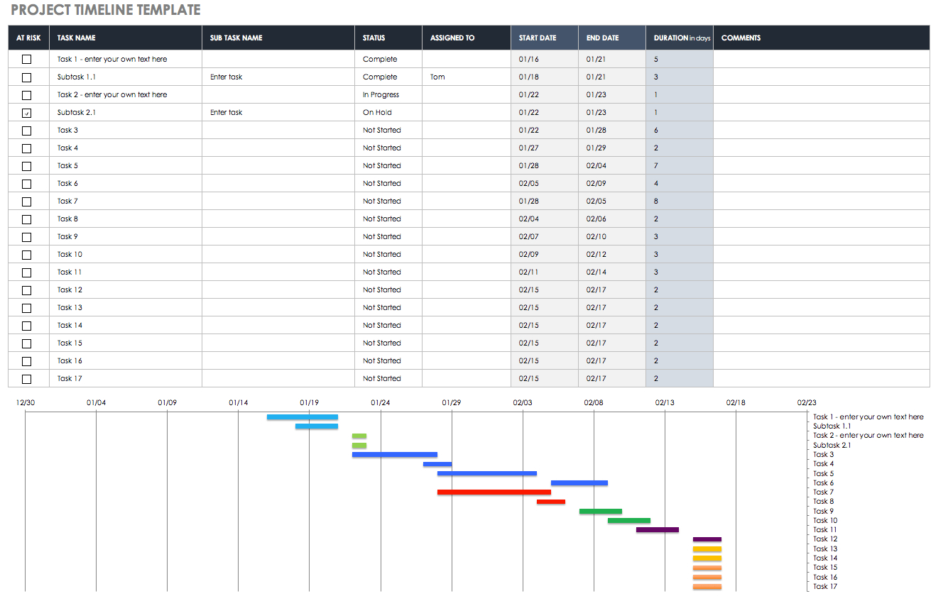 How To Make An Excel Timeline Template To Project Timeline Template Excel 2013