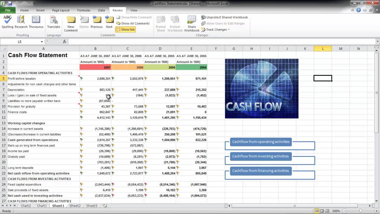 How To Make Budget Spreadsheet On Excel Tutorial Spreadsheets Do Intended For How Do You Do Spreadsheets