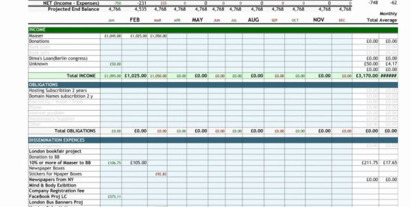 How To Make Home Budget Spreadsheet Excel Laobingkaisuo Throughout With Spreadsheet For Home Budget